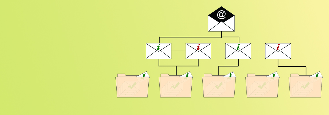 email organization for success